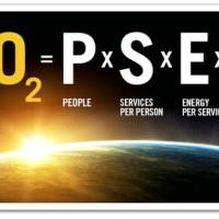 The Globalist Death Equation: Energy vs Population